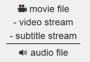 Movie-to-Sound-File Math