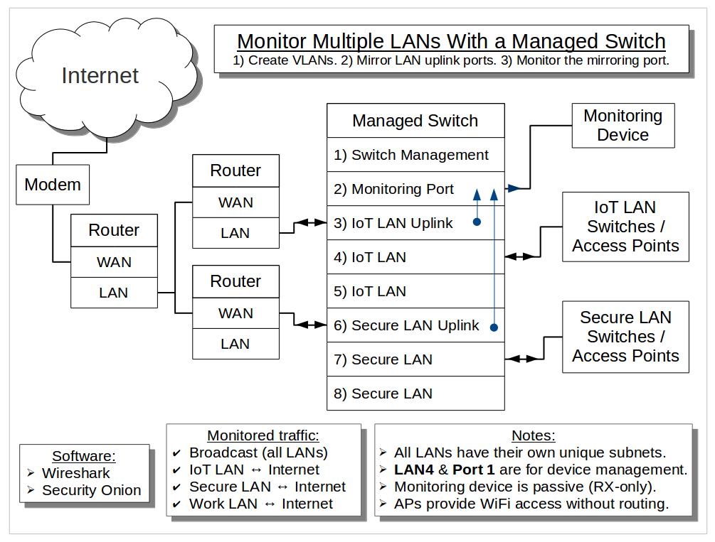 Way Diagram Two Wiring Switching Missiring